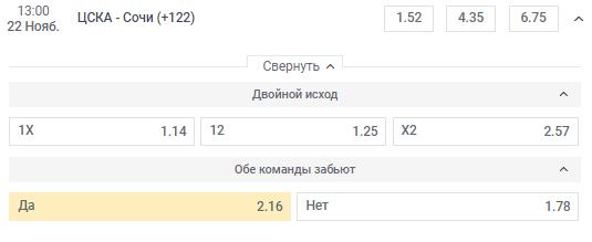 Лучшие ставки на 15-ый тур РПЛ. ligahistory.ru