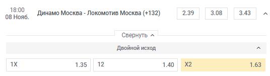 Лучший прогноз на матчи 14-го тура РПЛ. ligahistory.ru