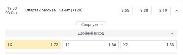 Лучшие ставки 10-го тура РПЛ. ligahistory.ru